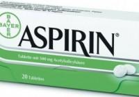 Аспирин от чего